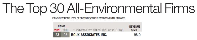 ENR's Top 30 All-Environmental Firms